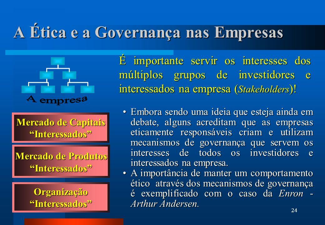 A Ética e a Governança nas Empresas