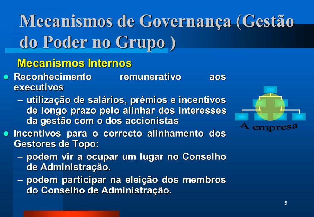 Mecanismos de Governança (Gestão do Poder no Grupo )