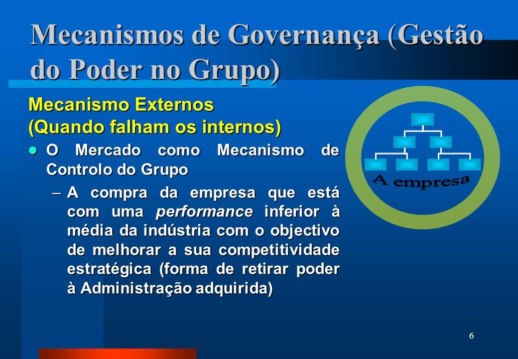 Mecanismos de Governança (Gestão do Poder no Grupo)
