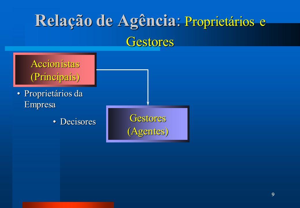 Relação de Agência: Proprietários e Gestores