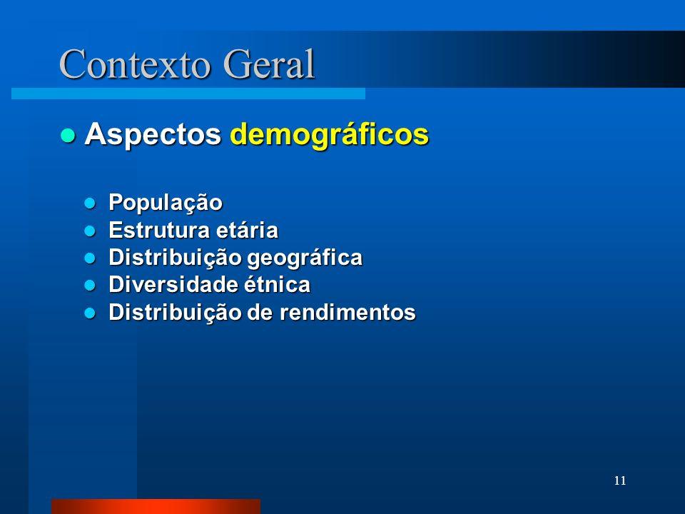 Contexto Geral Aspectos demográficos População Estrutura etária