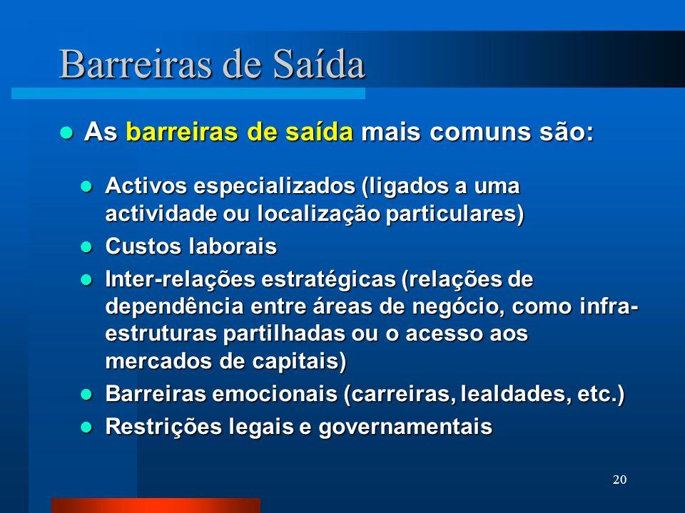 Barreiras de Saída As barreiras de saída mais comuns são: