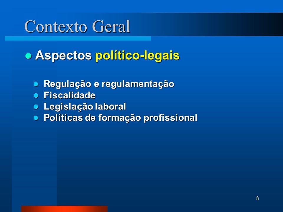 Contexto Geral Aspectos político-legais Regulação e regulamentação
