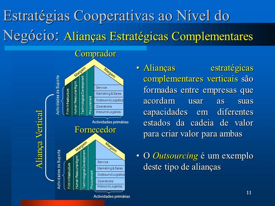 Estratégias Cooperativas ao Nível do Negócio: Alianças Estratégicas Complementares
