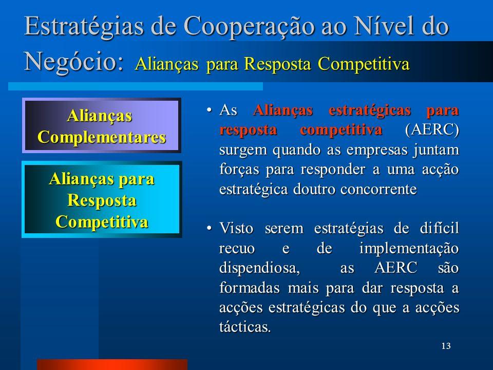 Estratégias de Cooperação ao Nível do Negócio: