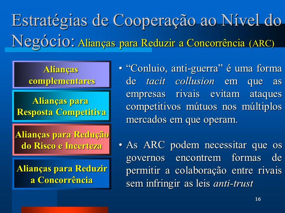 Estratégias de Cooperação ao Nível do Negócio: Alianças para Reduzir a Concorrência (ARC)