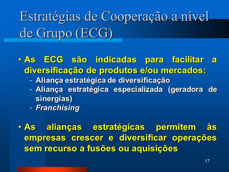 Estratégias de Cooperação a nível de Grupo (ECG)