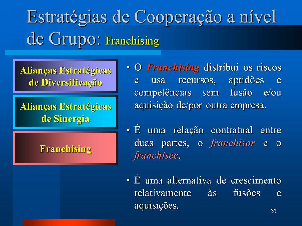 Estratégias de Cooperação a nível de Grupo: Franchising