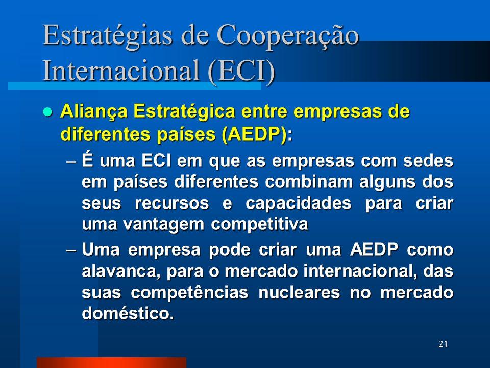 Estratégias de Cooperação Internacional (ECI)