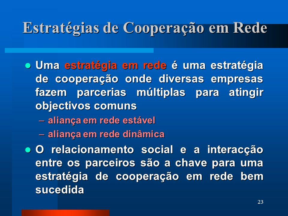 Estratégias de Cooperação em Rede