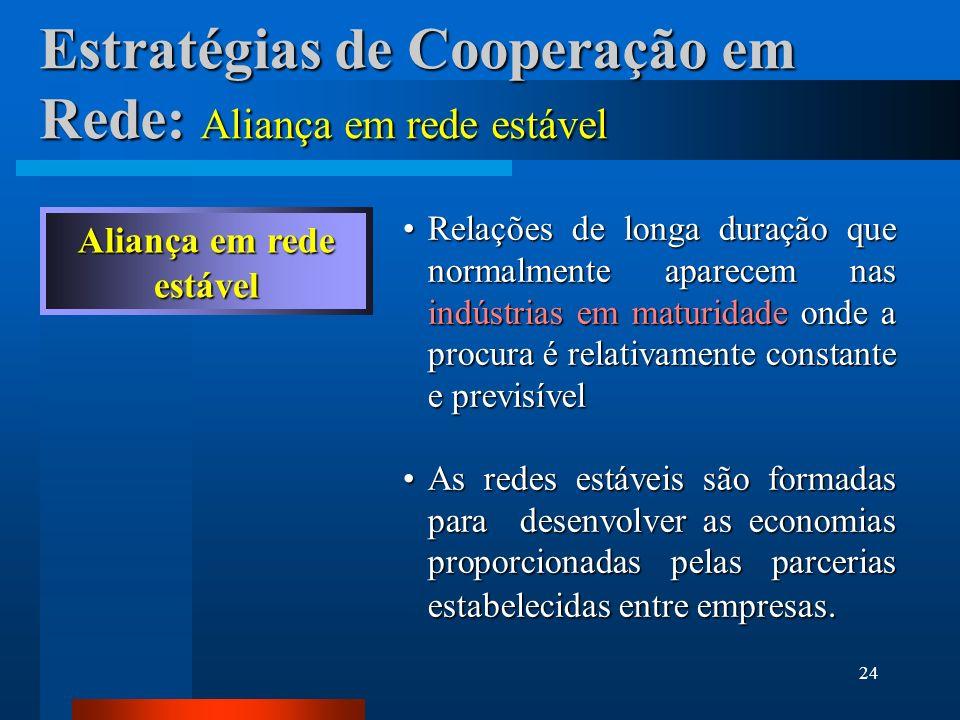 Estratégias de Cooperação em Rede: Aliança em rede estável