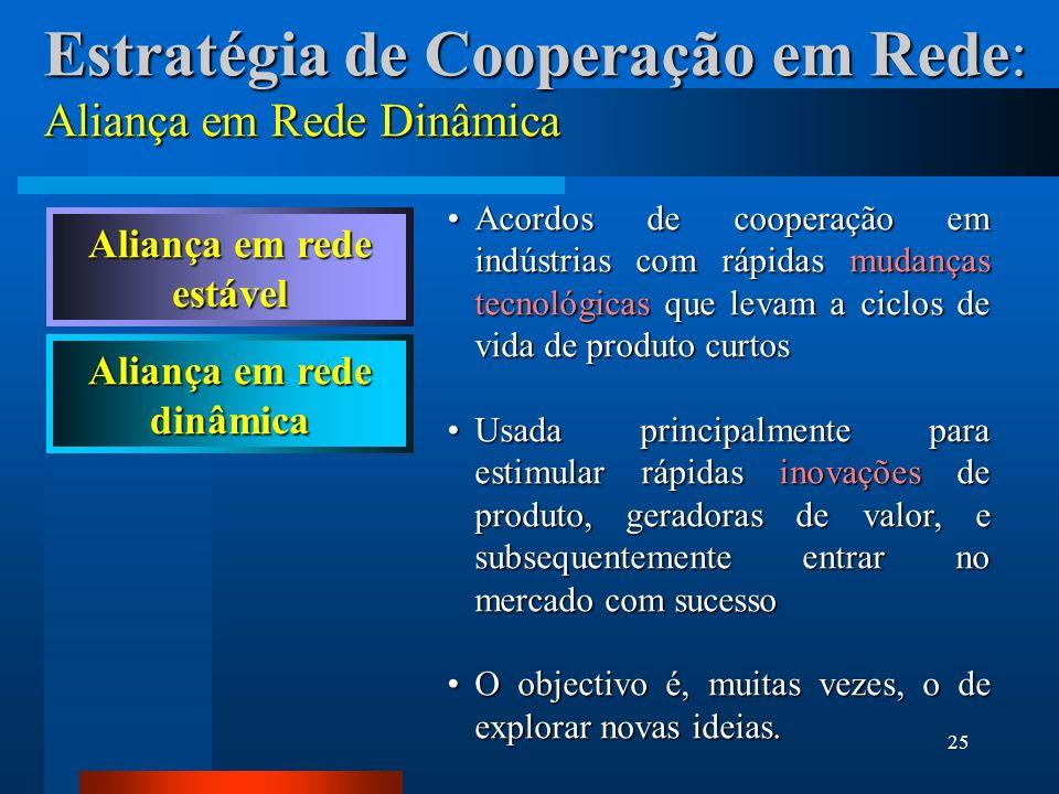 Estratégia de Cooperação em Rede: Aliança em Rede Dinâmica
