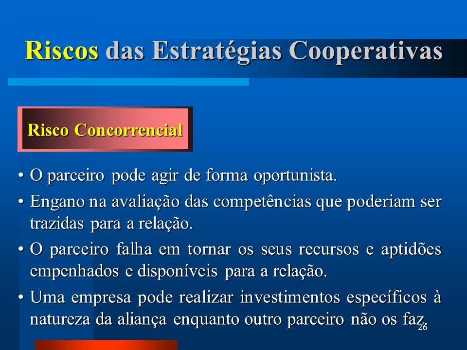 Riscos das Estratégias Cooperativas