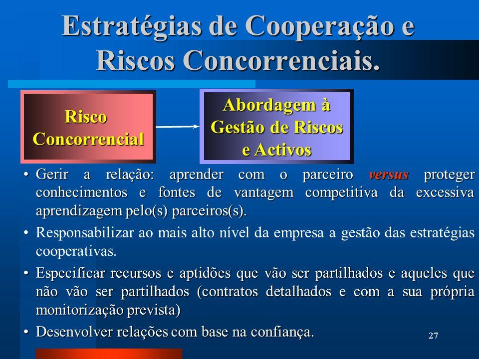 Estratégias de Cooperação e Riscos Concorrenciais.