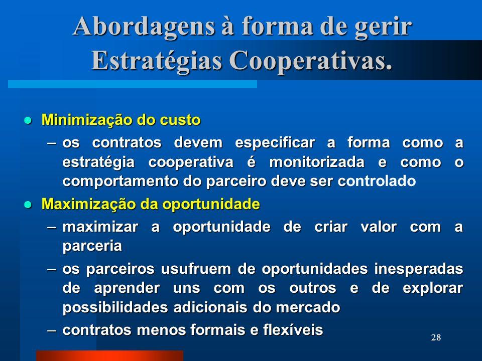 Abordagens à forma de gerir Estratégias Cooperativas.
