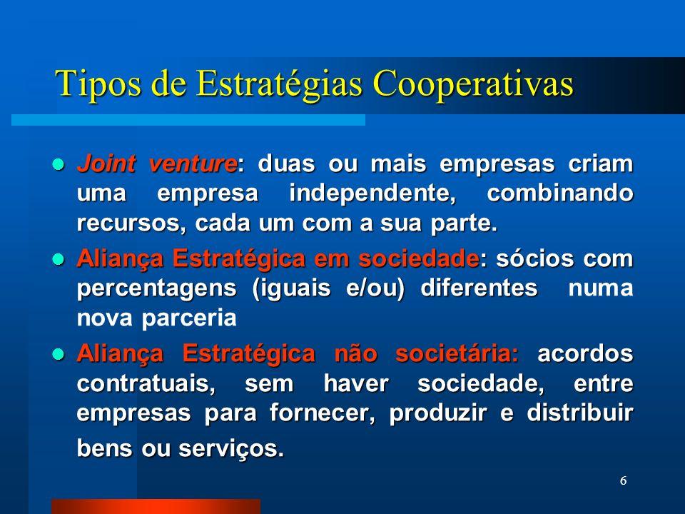 Tipos de Estratégias Cooperativas