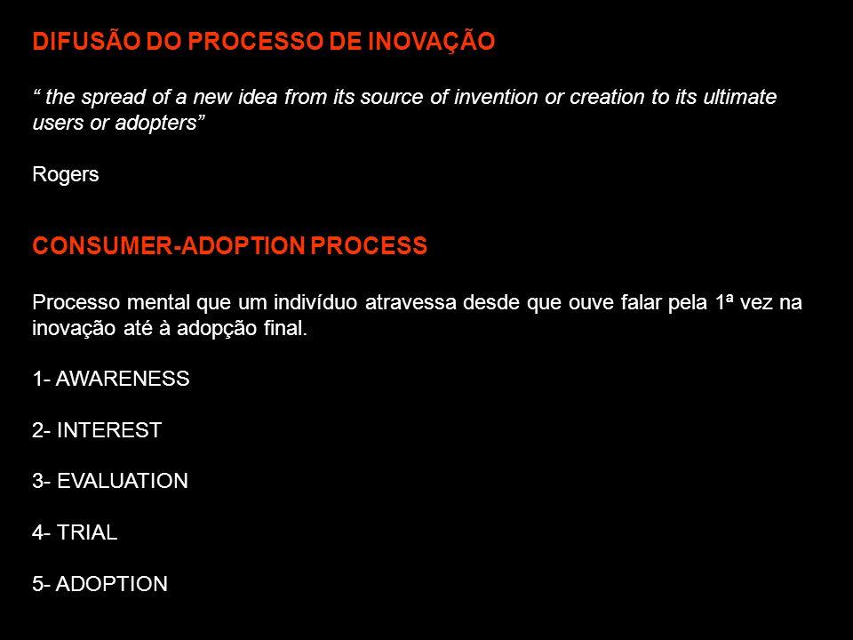 DIFUSÃO DO PROCESSO DE INOVAÇÃO