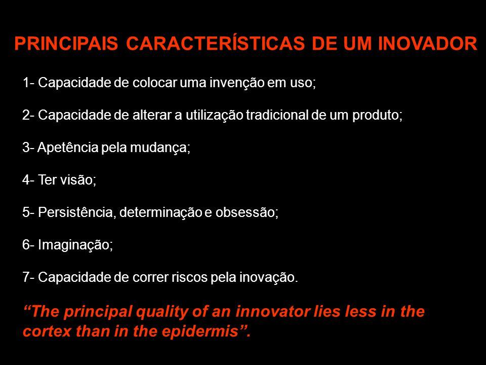 PRINCIPAIS CARACTERÍSTICAS DE UM INOVADOR