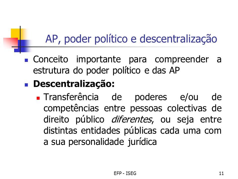 AP, poder político e descentralização