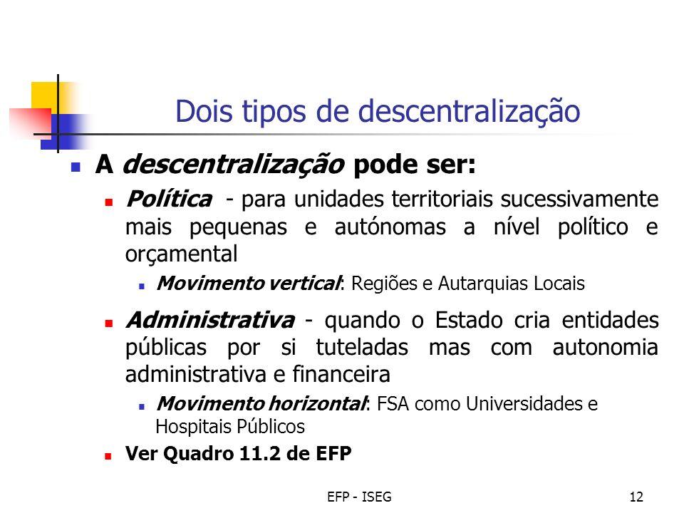 Dois tipos de descentralização