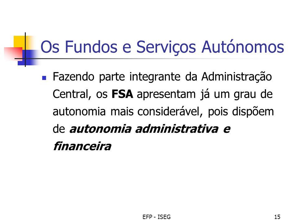 Os Fundos e Serviços Autónomos