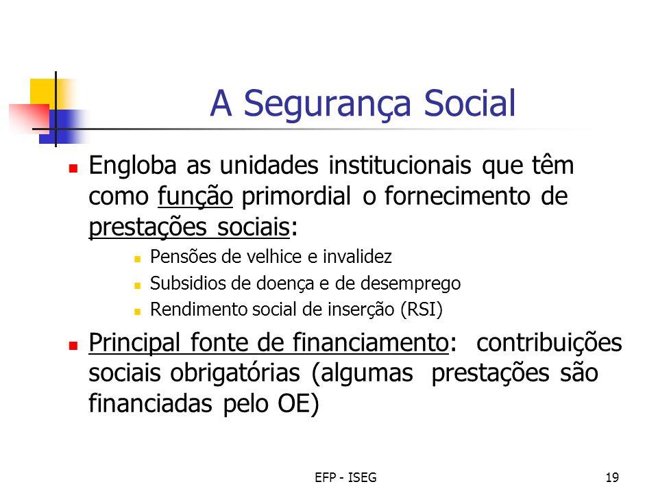 A Segurança Social Engloba as unidades institucionais que têm como função primordial o fornecimento de prestações sociais: