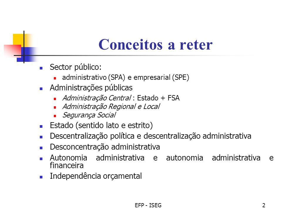 Conceitos a reter Sector público: Administrações públicas
