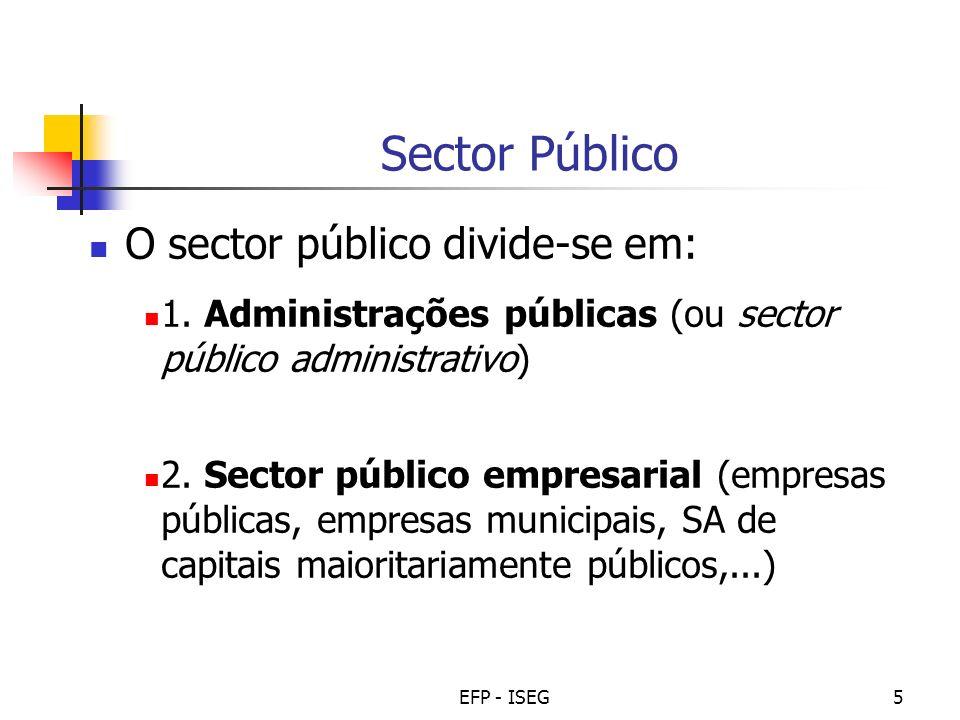 Sector Público O sector público divide-se em:
