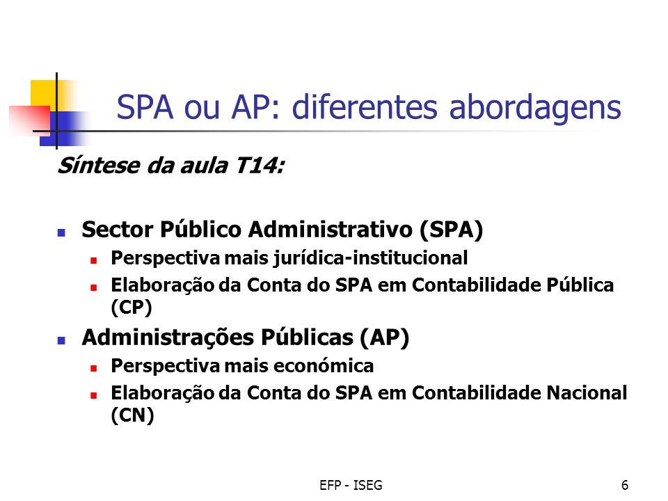 SPA ou AP: diferentes abordagens