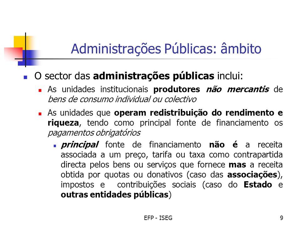 Administrações Públicas: âmbito
