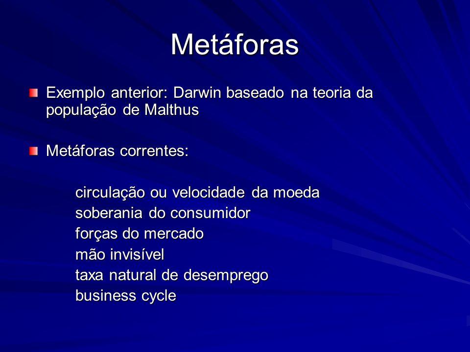 Metáforas Exemplo anterior: Darwin baseado na teoria da população de Malthus. Metáforas correntes: