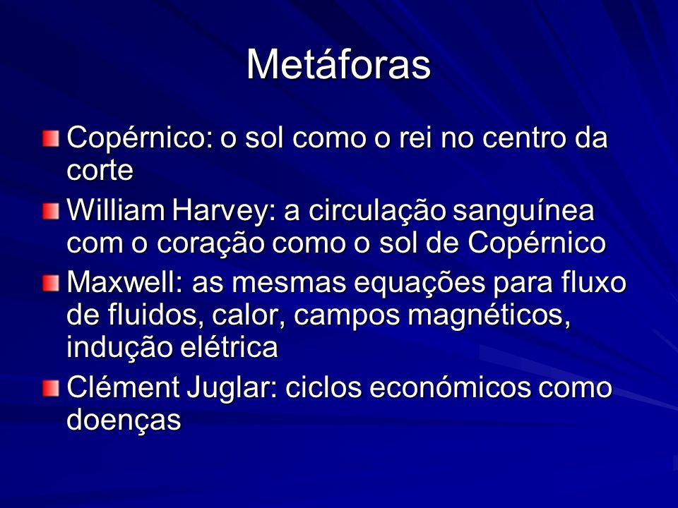 Metáforas Copérnico: o sol como o rei no centro da corte
