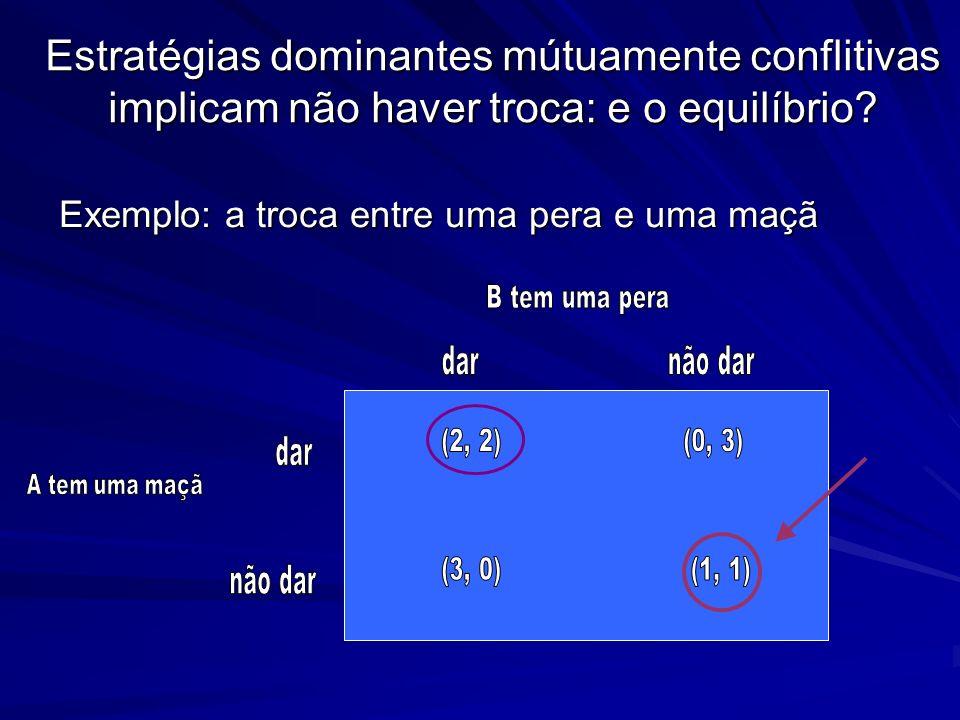 Estratégias dominantes mútuamente conflitivas implicam não haver troca: e o equilíbrio