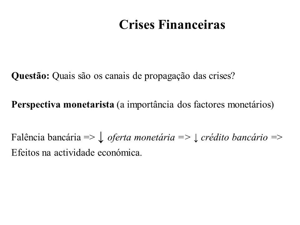 Crises Financeiras Questão: Quais são os canais de propagação das crises Perspectiva monetarista (a importância dos factores monetários)