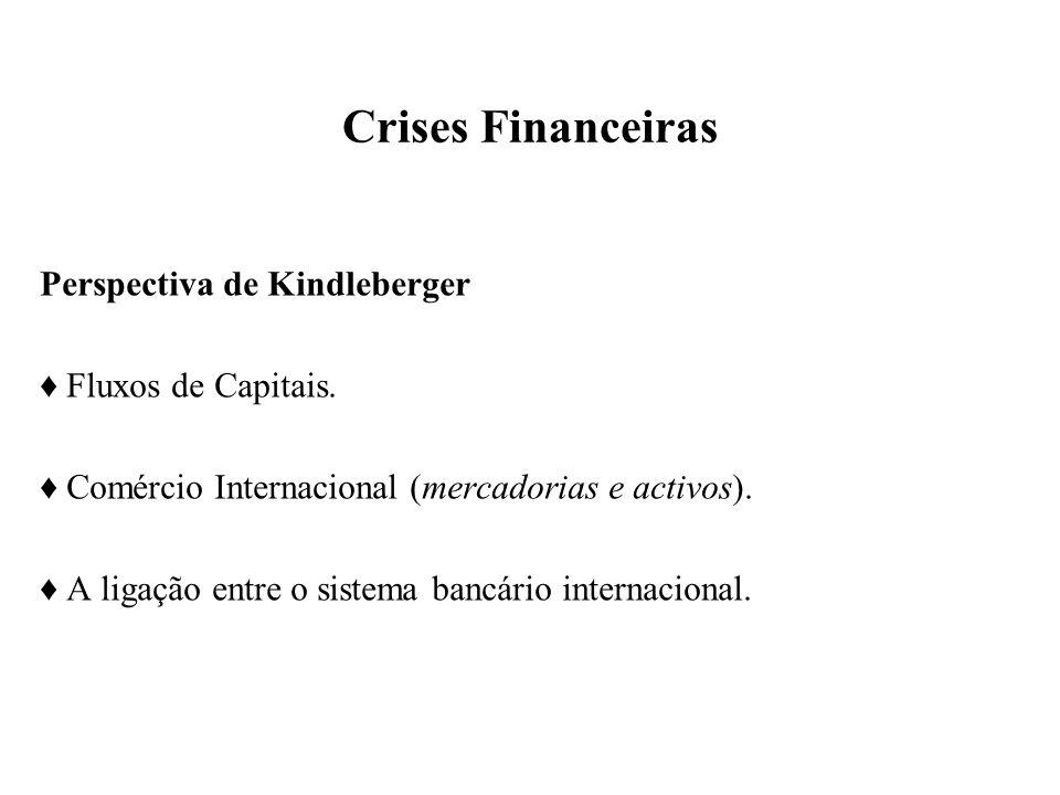 Crises Financeiras Perspectiva de Kindleberger ♦ Fluxos de Capitais.