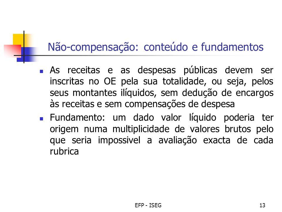 Não-compensação: conteúdo e fundamentos