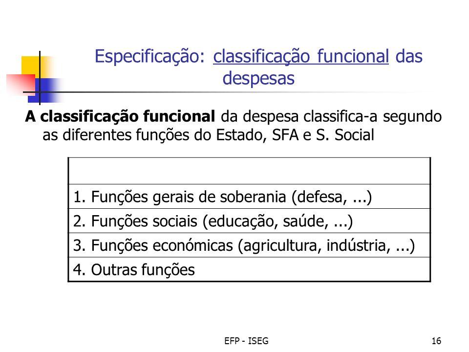 Especificação: classificação funcional das despesas