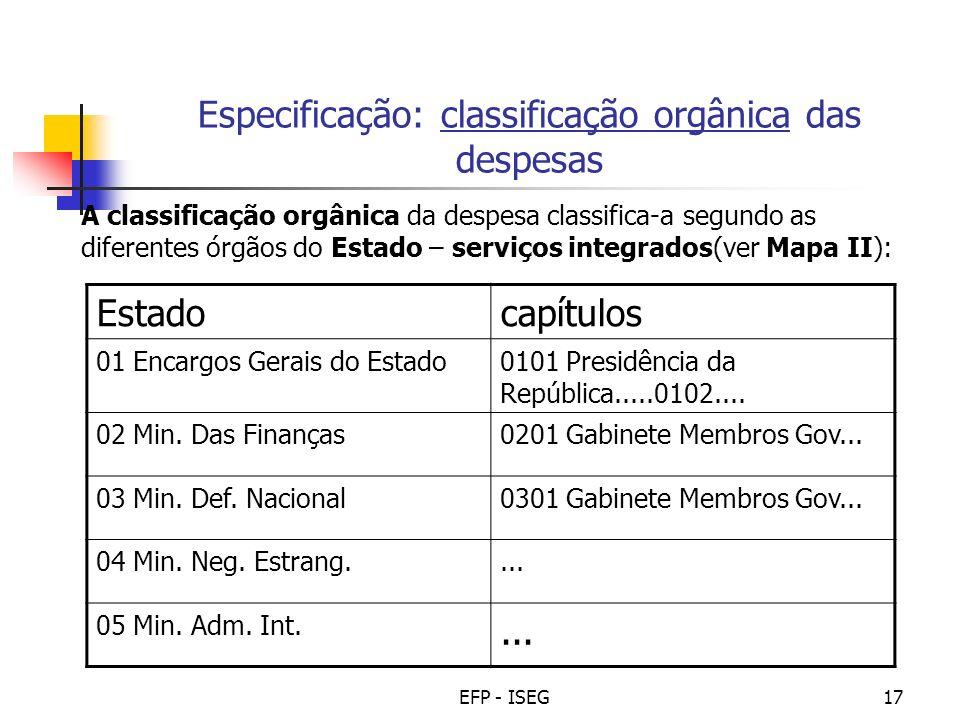 Especificação: classificação orgânica das despesas
