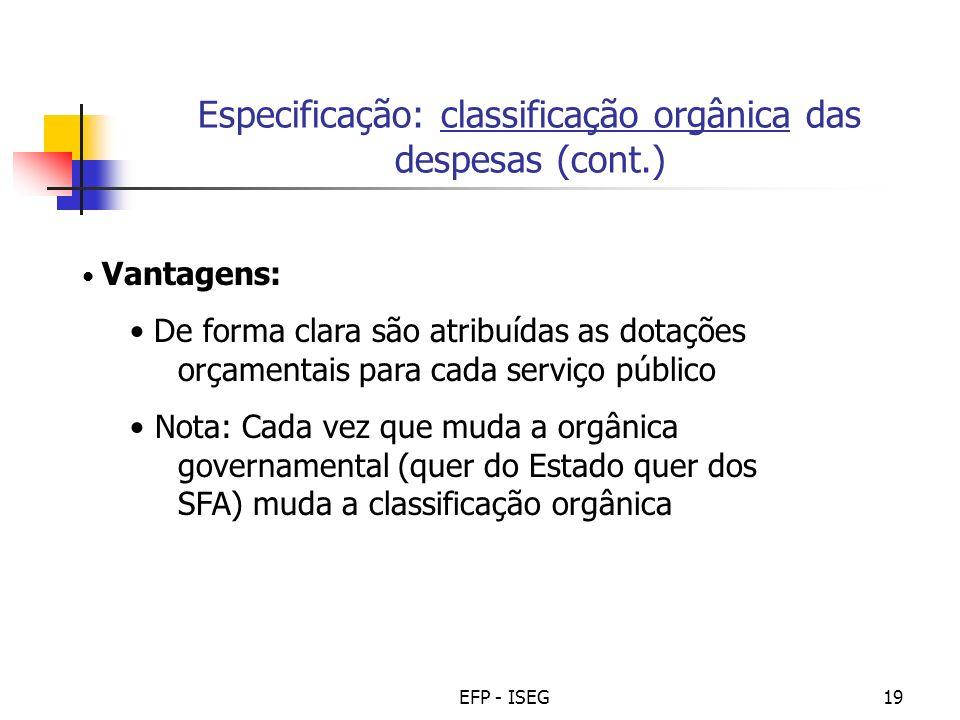 Especificação: classificação orgânica das despesas (cont.)