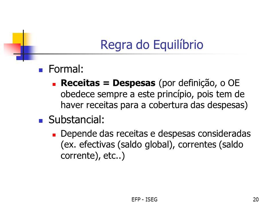 Regra do Equilíbrio Formal: Substancial: