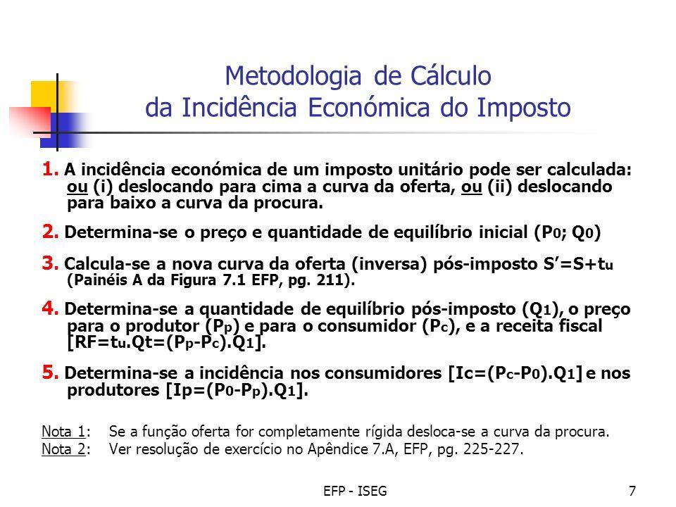 Metodologia de Cálculo da Incidência Económica do Imposto