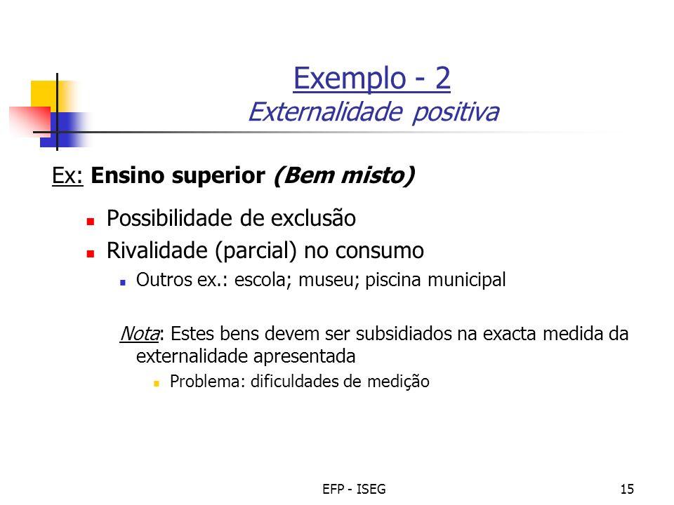Exemplo - 2 Externalidade positiva
