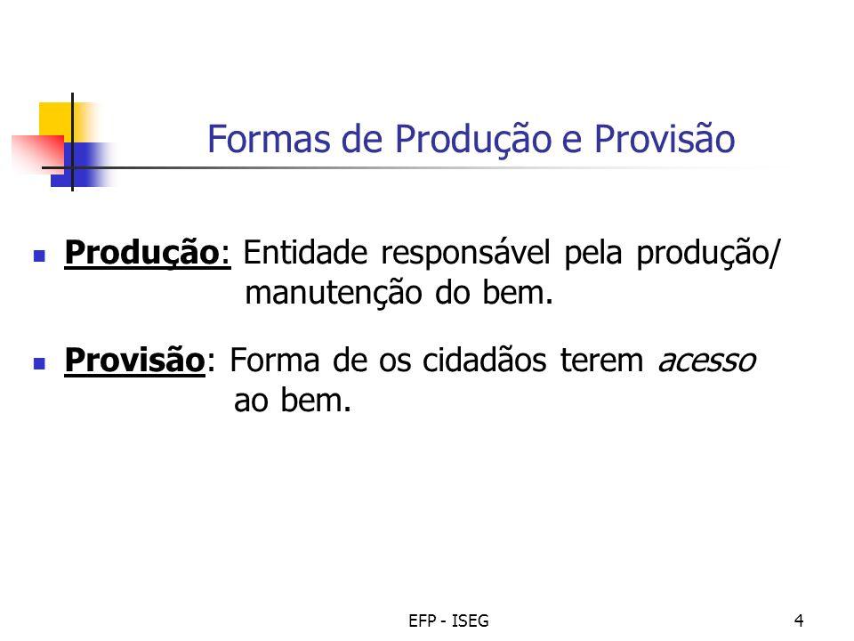 Formas de Produção e Provisão