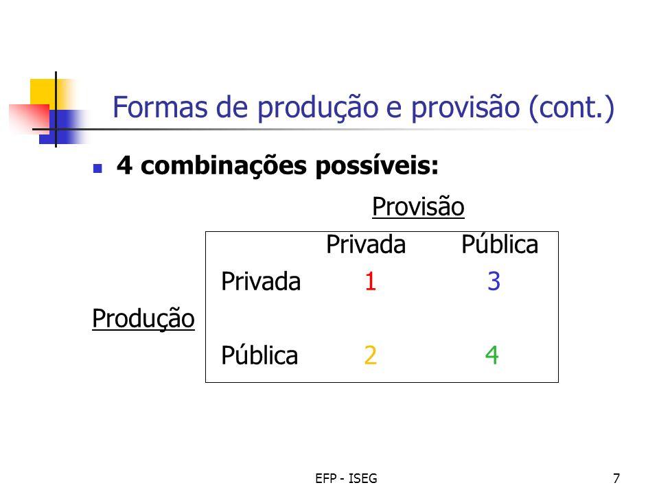 Formas de produção e provisão (cont.)