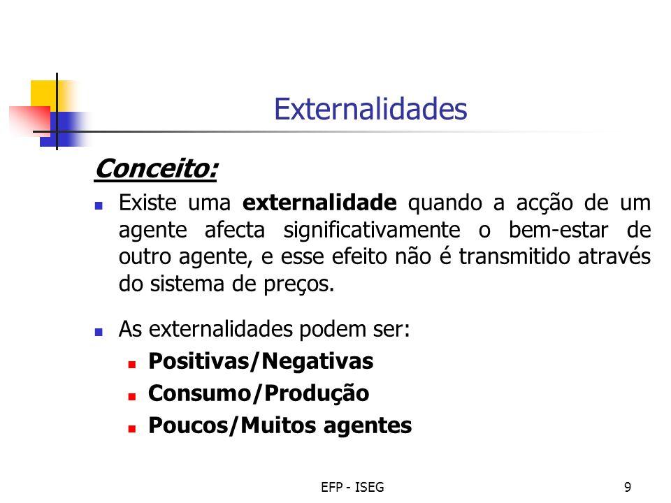 Externalidades Conceito:
