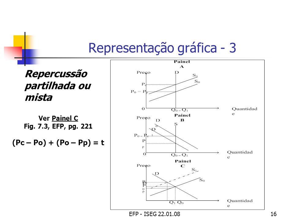 Representação gráfica - 3