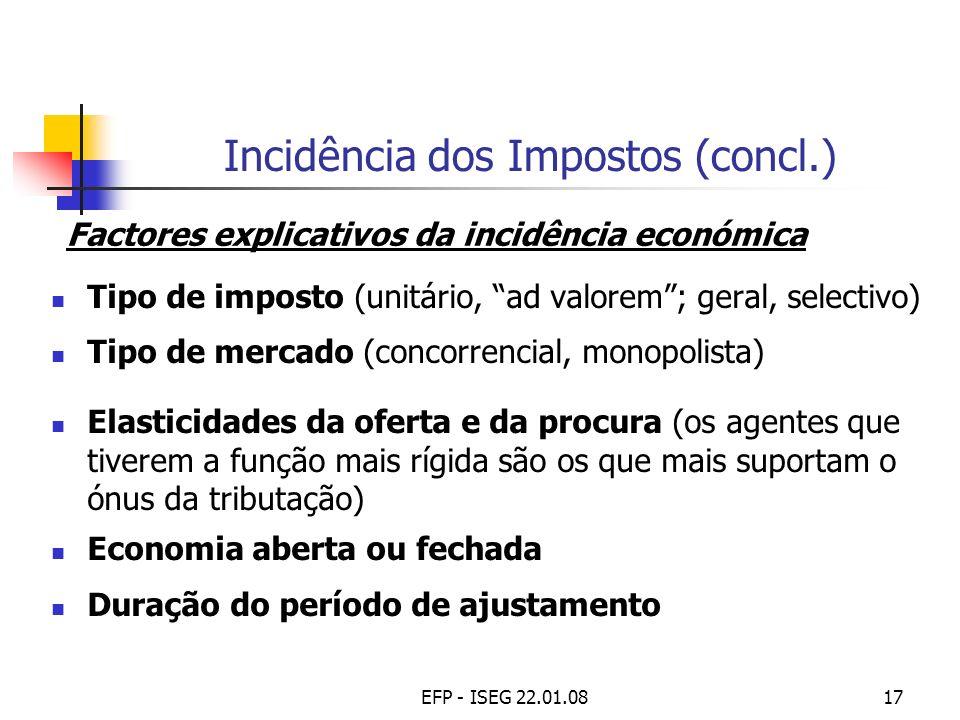 Incidência dos Impostos (concl.)