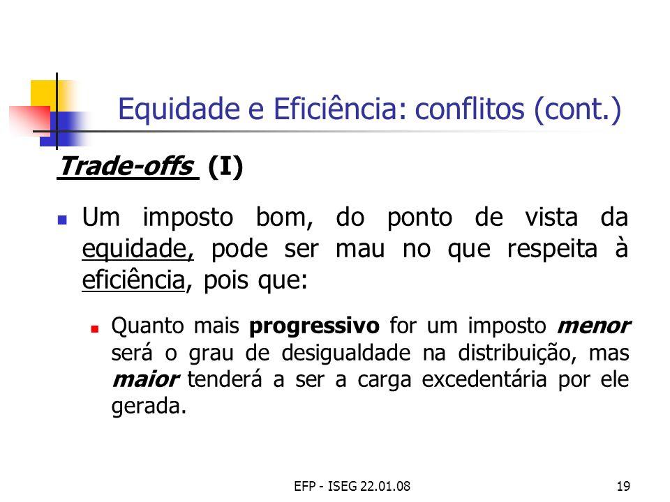 Equidade e Eficiência: conflitos (cont.)