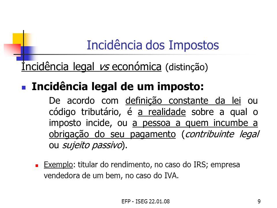 Incidência dos Impostos
