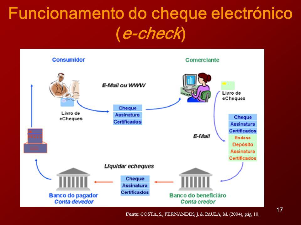Funcionamento do cheque electrónico (e-check)